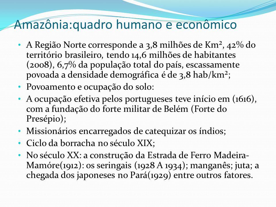 Amazônia:quadro humano e econômico