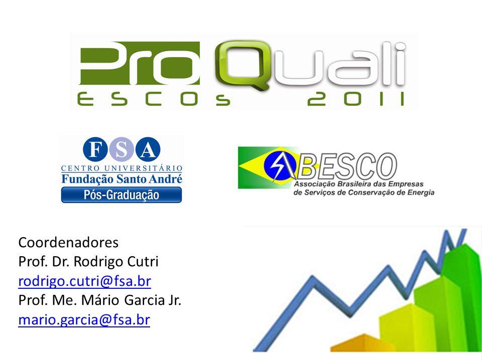 Coordenadores Prof. Dr. Rodrigo Cutri. rodrigo.cutri@fsa.br.