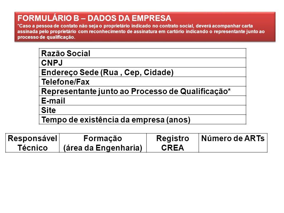 Responsável Técnico (área da Engenharia) Registro CREA Número de ARTs