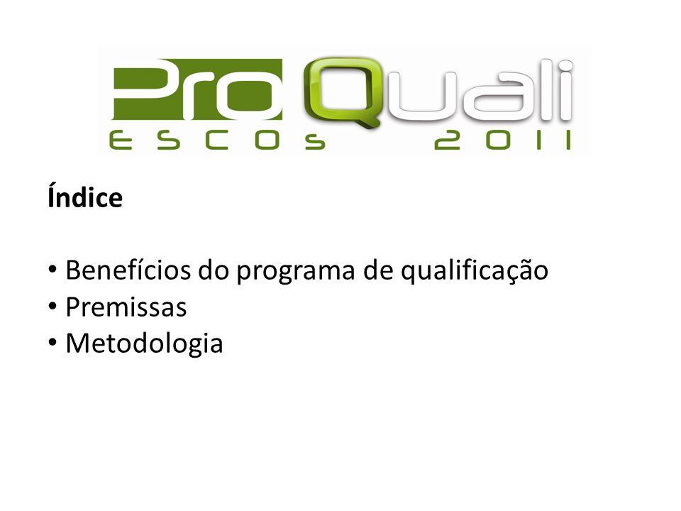 Índice Benefícios do programa de qualificação Premissas Metodologia
