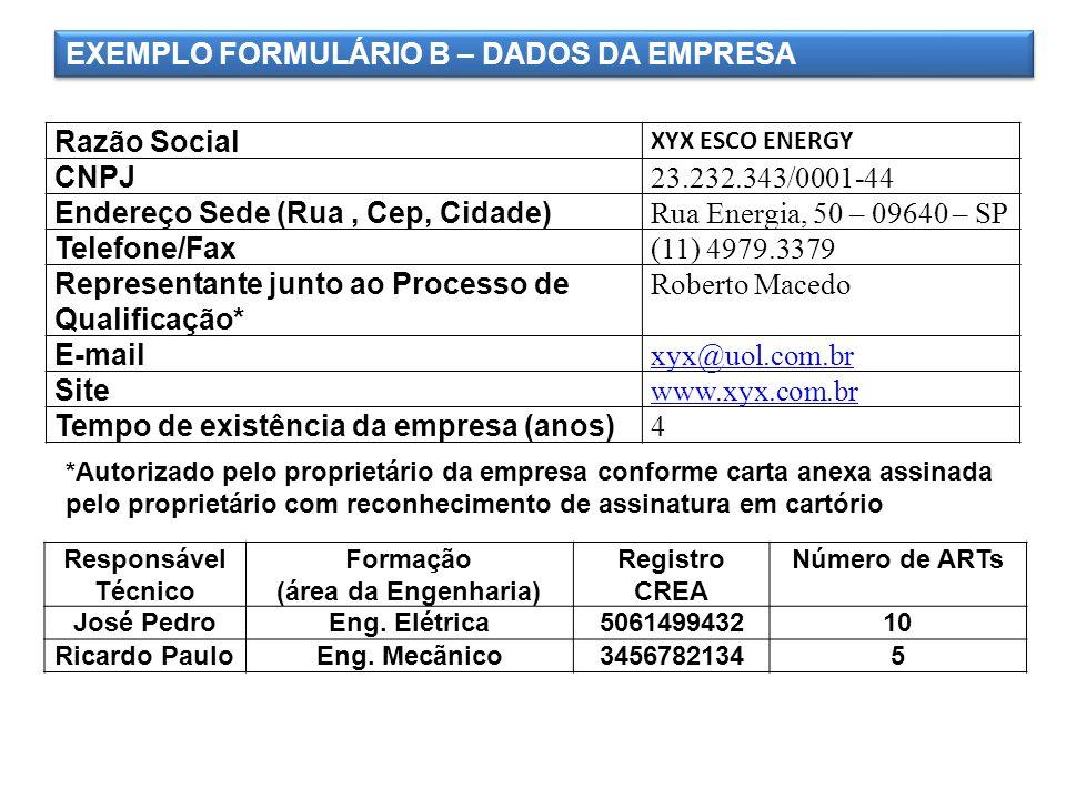 EXEMPLO FORMULÁRIO B – DADOS DA EMPRESA Razão Social CNPJ