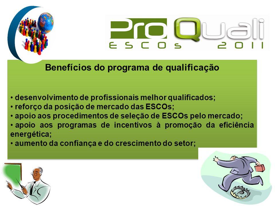 Benefícios do programa de qualificação