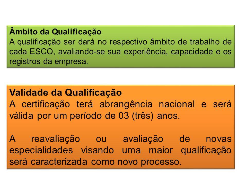 Validade da Qualificação