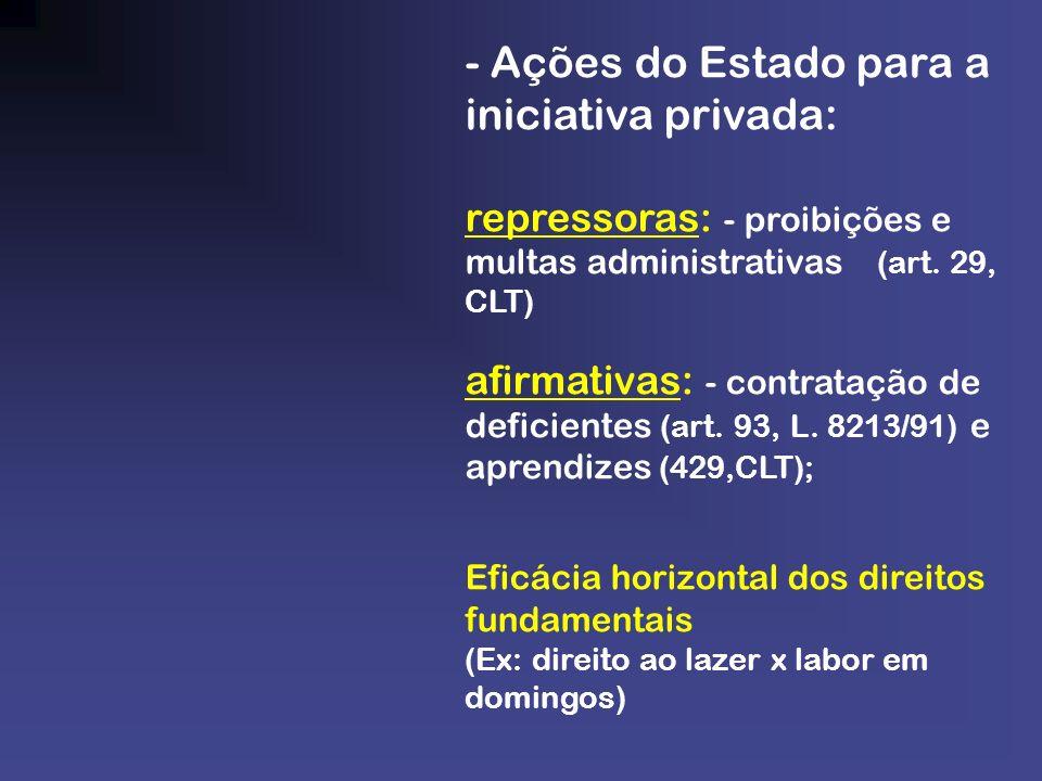 - Ações do Estado para a iniciativa privada: