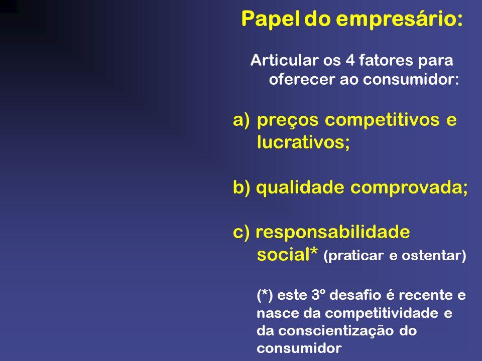 Articular os 4 fatores para oferecer ao consumidor: