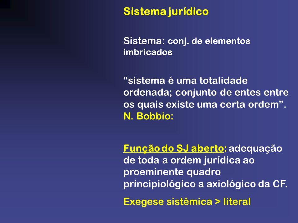 Sistema jurídico Sistema: conj. de elementos imbricados