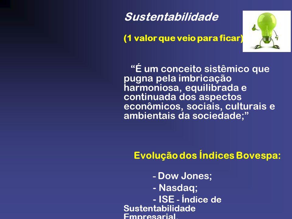 Sustentabilidade Evolução dos Índices Bovespa: - Nasdaq;