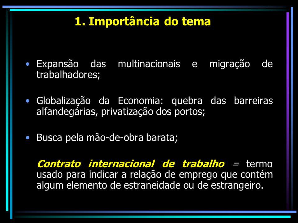1. Importância do tema Expansão das multinacionais e migração de trabalhadores;