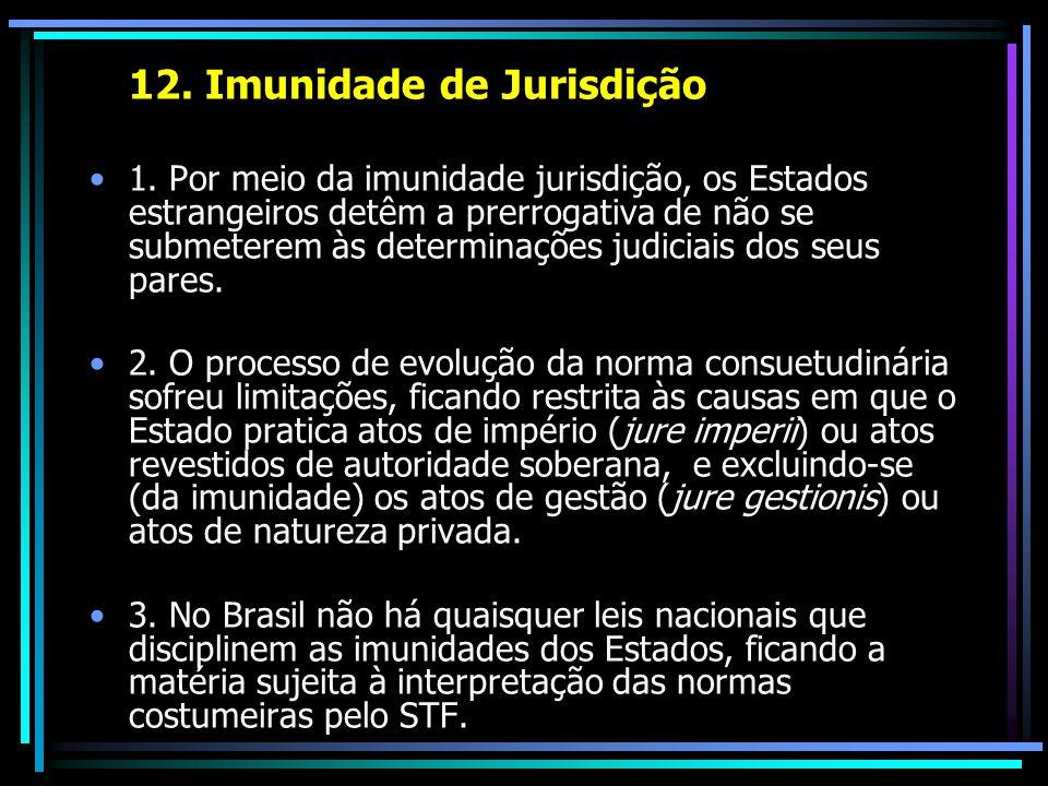 12. Imunidade de Jurisdição