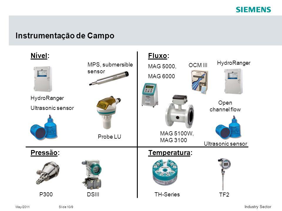Instrumentação de Campo