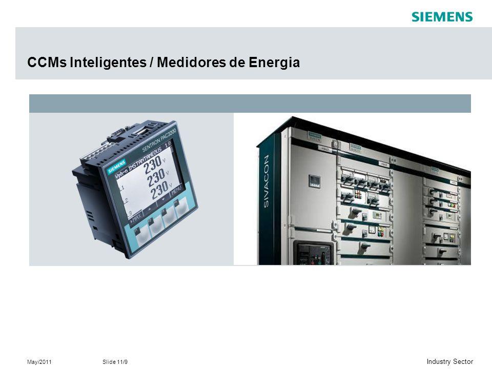 CCMs Inteligentes / Medidores de Energia