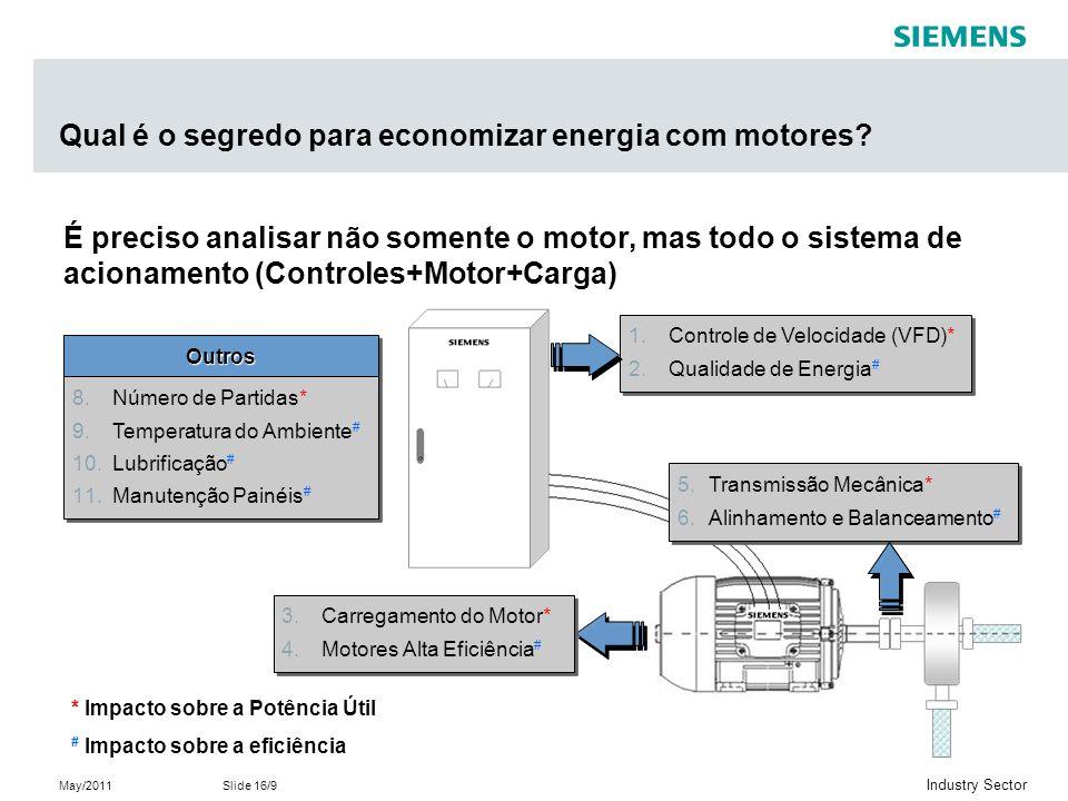 Qual é o segredo para economizar energia com motores