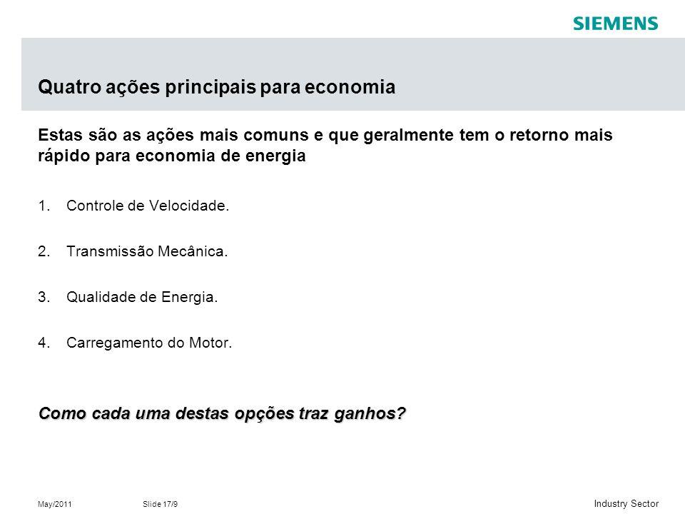 Quatro ações principais para economia