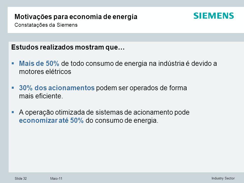 Motivações para economia de energia Constatações da Siemens