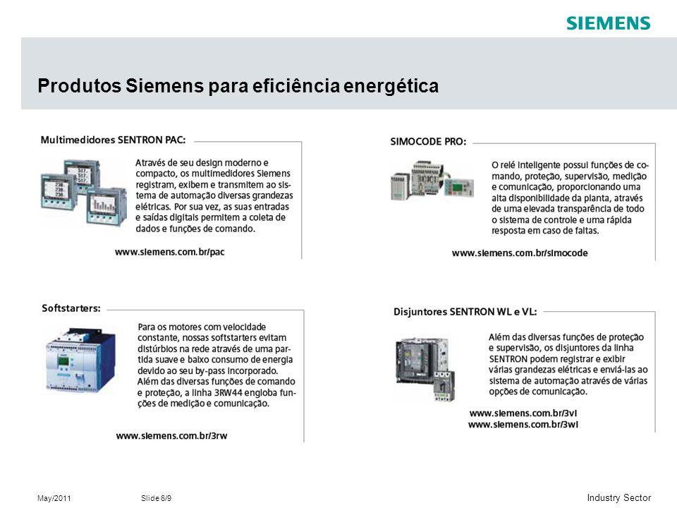 Produtos Siemens para eficiência energética
