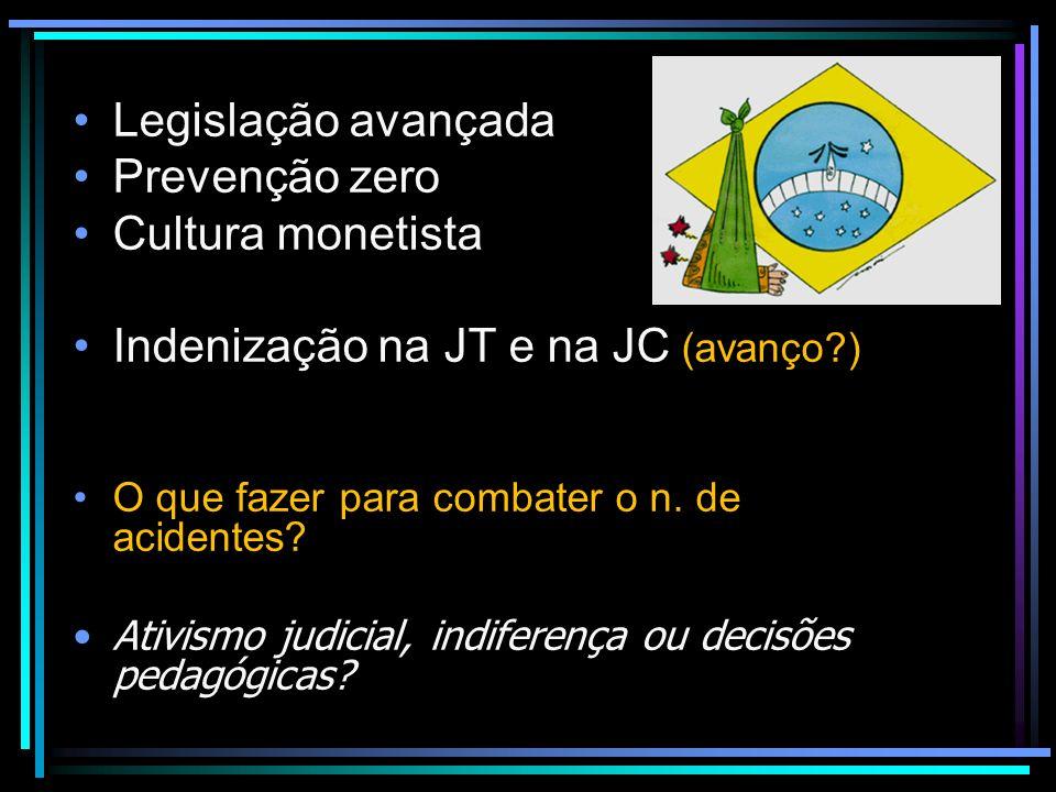 Indenização na JT e na JC (avanço )