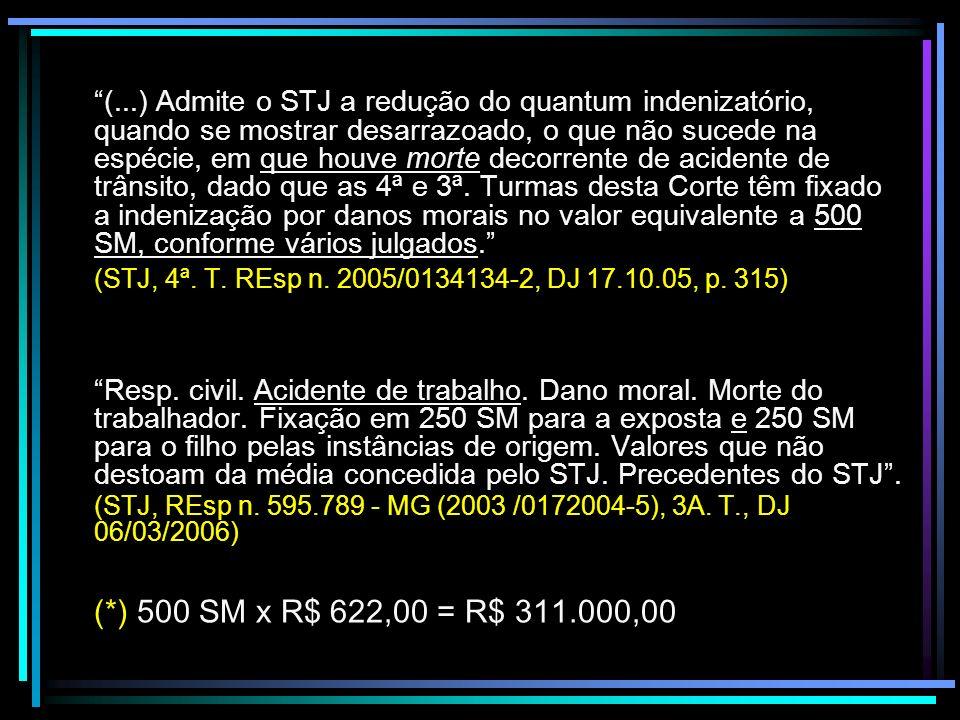 (STJ, REsp n. 595.789 - MG (2003 /0172004-5), 3A. T., DJ 06/03/2006)