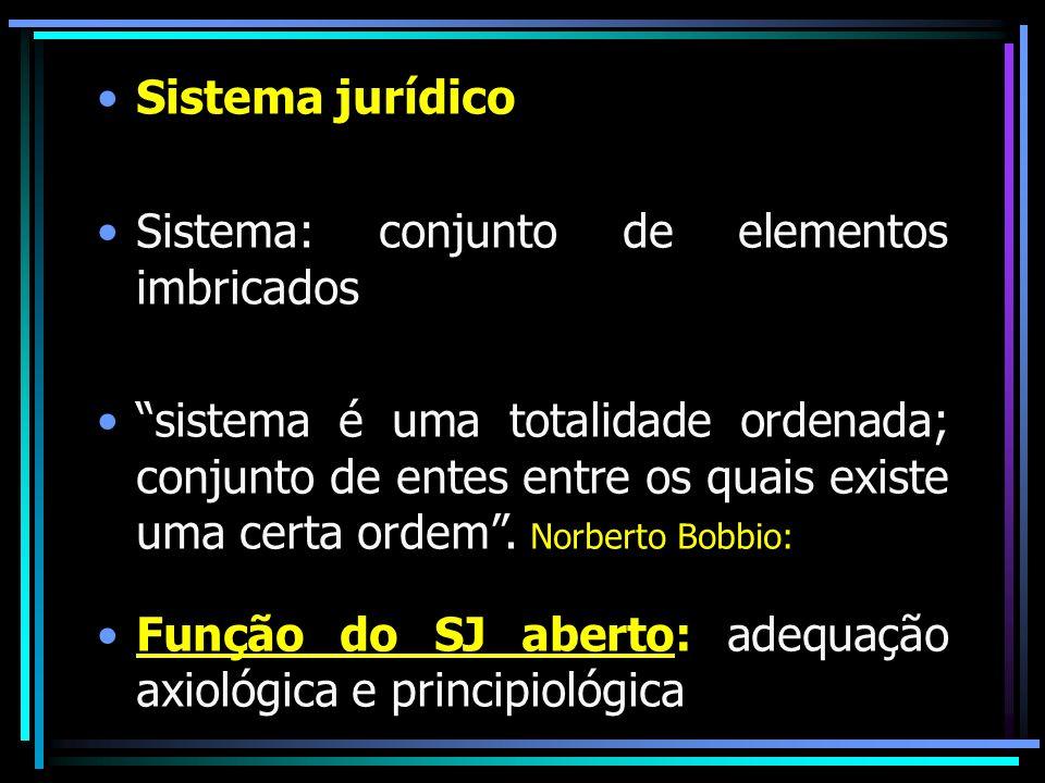 Sistema jurídico Sistema: conjunto de elementos imbricados.