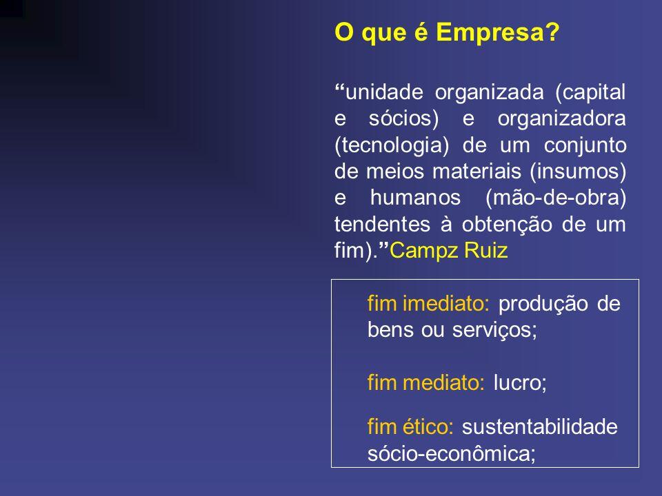 O que é Empresa