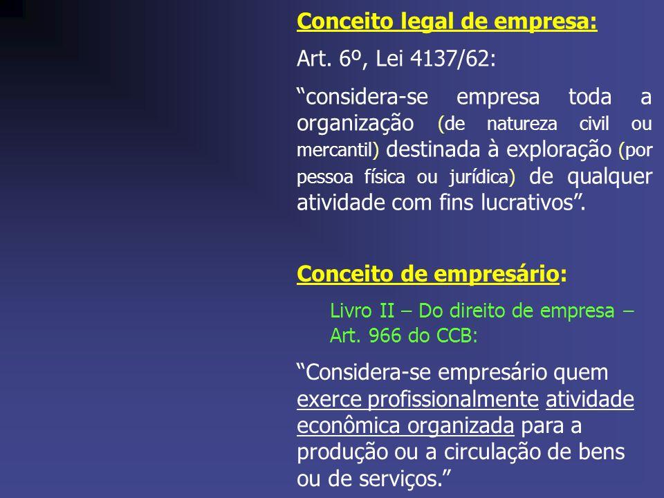 Conceito legal de empresa: Art. 6º, Lei 4137/62: