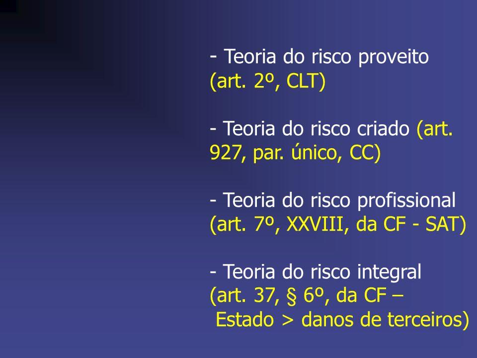 Teoria do risco proveito (art. 2º, CLT)