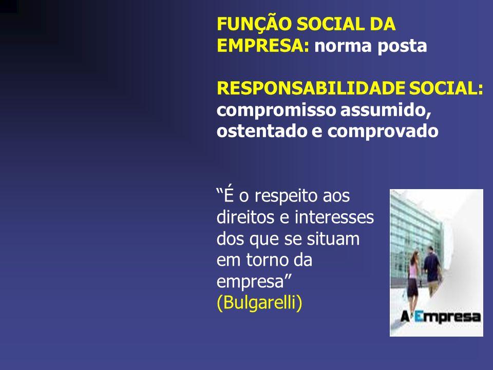 FUNÇÃO SOCIAL DA EMPRESA: norma posta