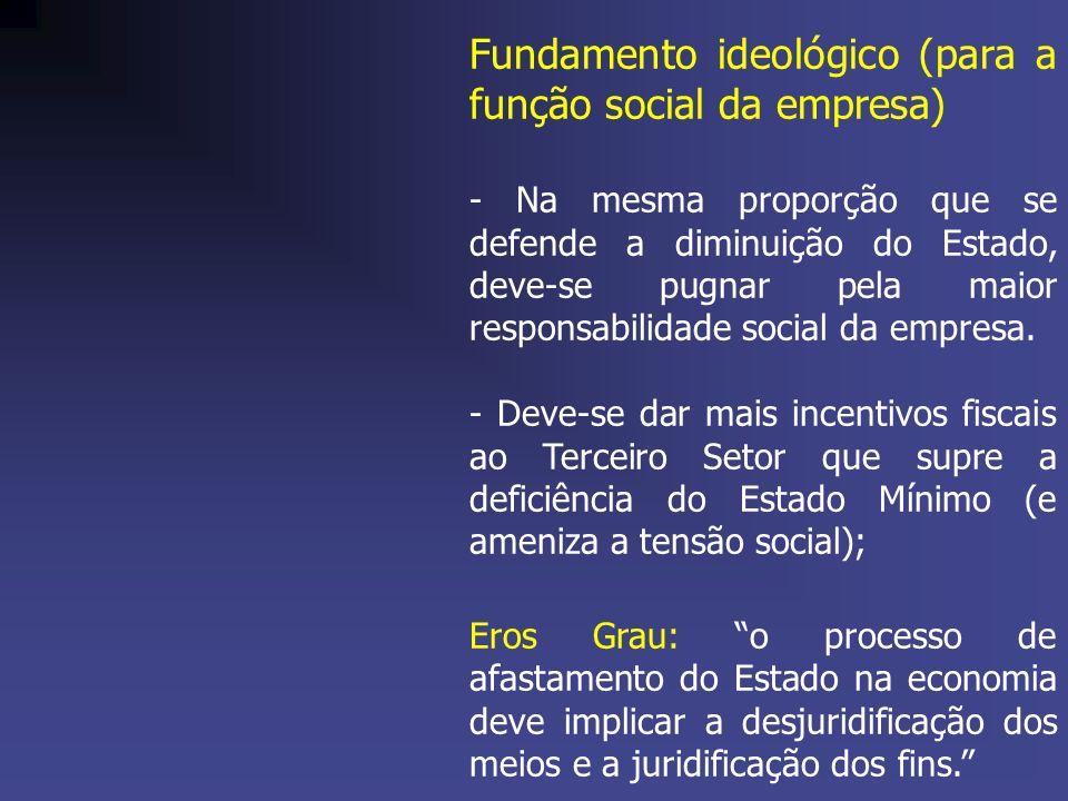 Fundamento ideológico (para a função social da empresa)