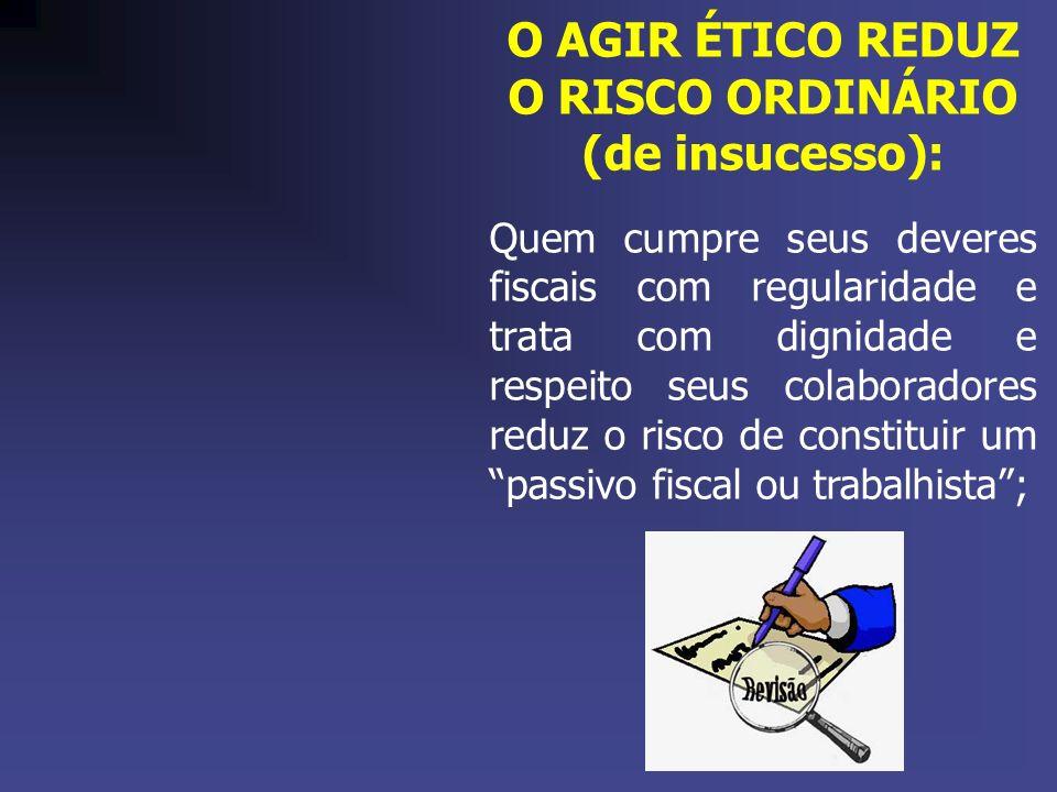 O AGIR ÉTICO REDUZ O RISCO ORDINÁRIO (de insucesso):