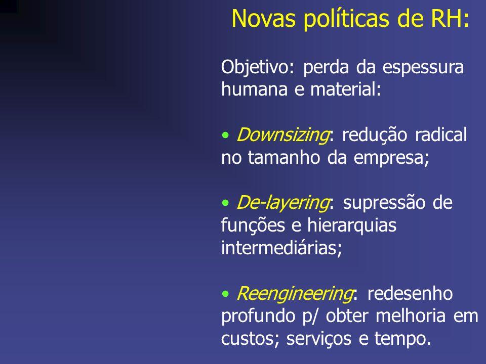 Novas políticas de RH: Objetivo: perda da espessura humana e material: