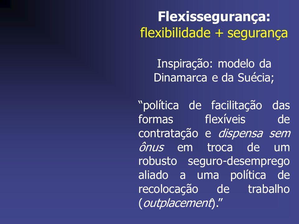 Flexissegurança: flexibilidade + segurança