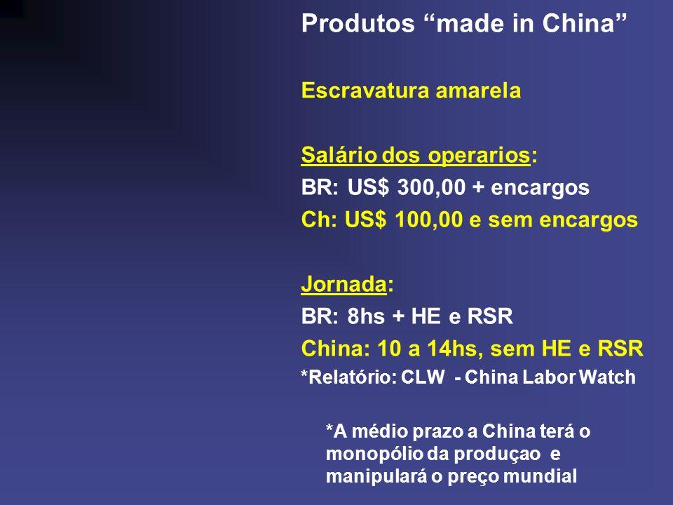 Produtos made in China