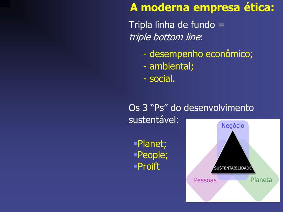 A moderna empresa ética: