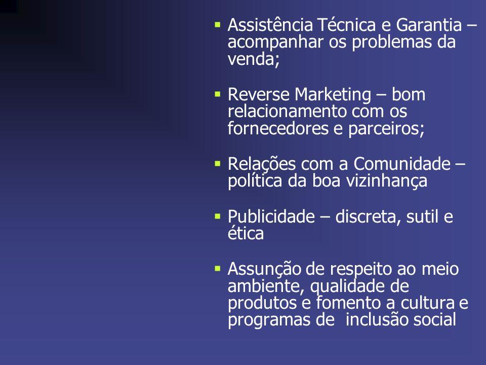Assistência Técnica e Garantia –acompanhar os problemas da venda;