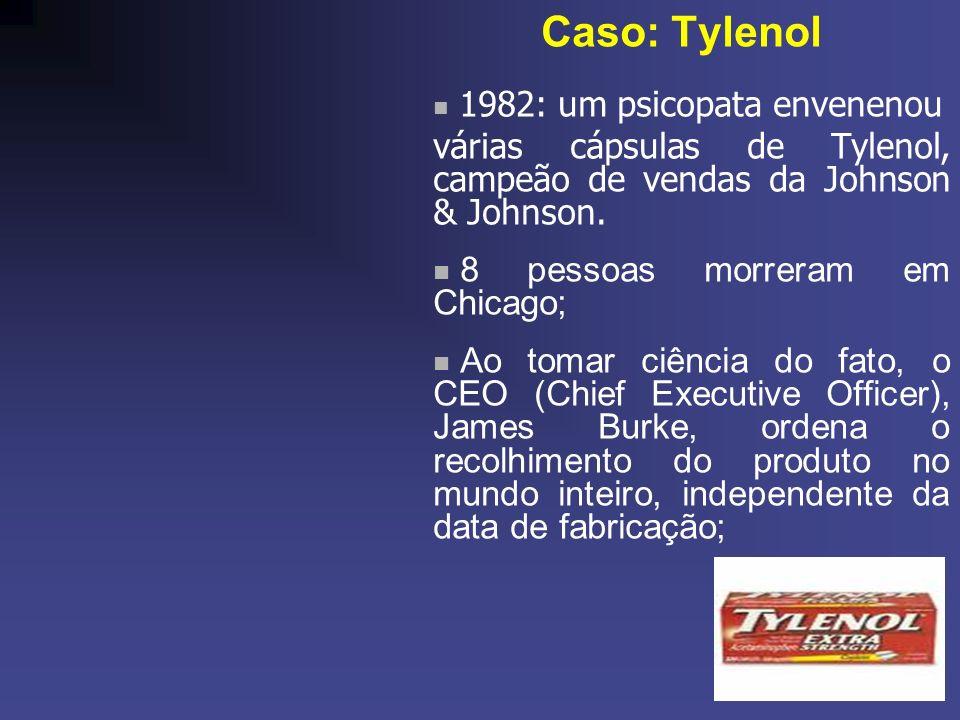 Caso: Tylenol 1982: um psicopata envenenou. várias cápsulas de Tylenol, campeão de vendas da Johnson & Johnson.