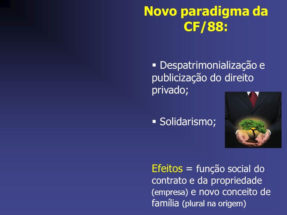 Novo paradigma da CF/88: Despatrimonialização e publicização do direito privado; Solidarismo;