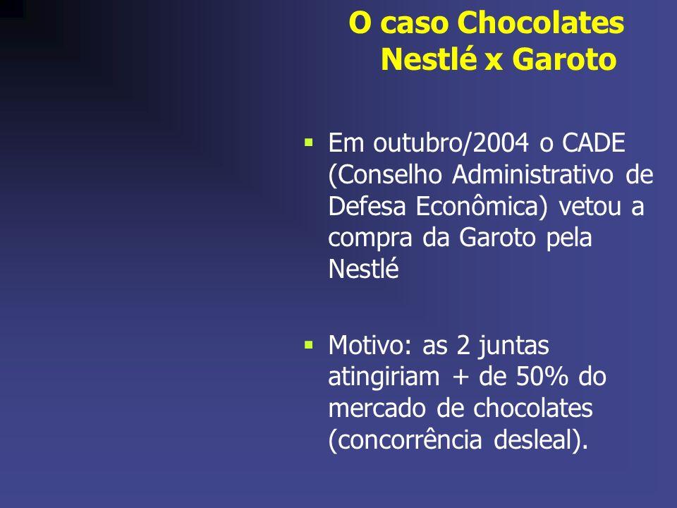 O caso Chocolates Nestlé x Garoto