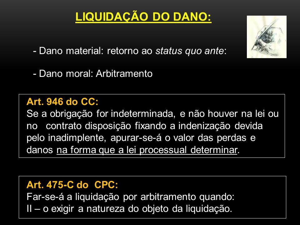 LIQUIDAÇÃO DO DANO: Art. 946 do CC: