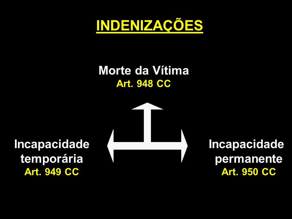 INDENIZAÇÕES Morte da Vítima Incapacidade temporária Incapacidade