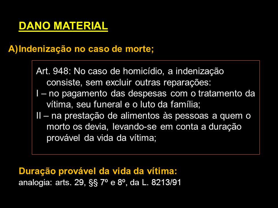 DANO MATERIAL Indenização no caso de morte;