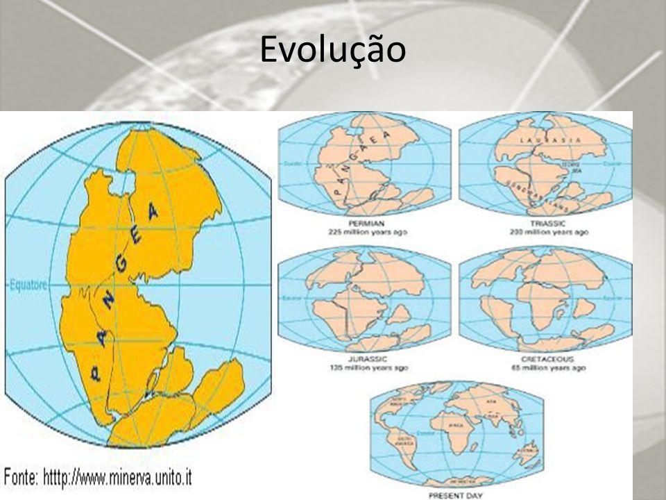 Evolução Origem e Evolução da Terra