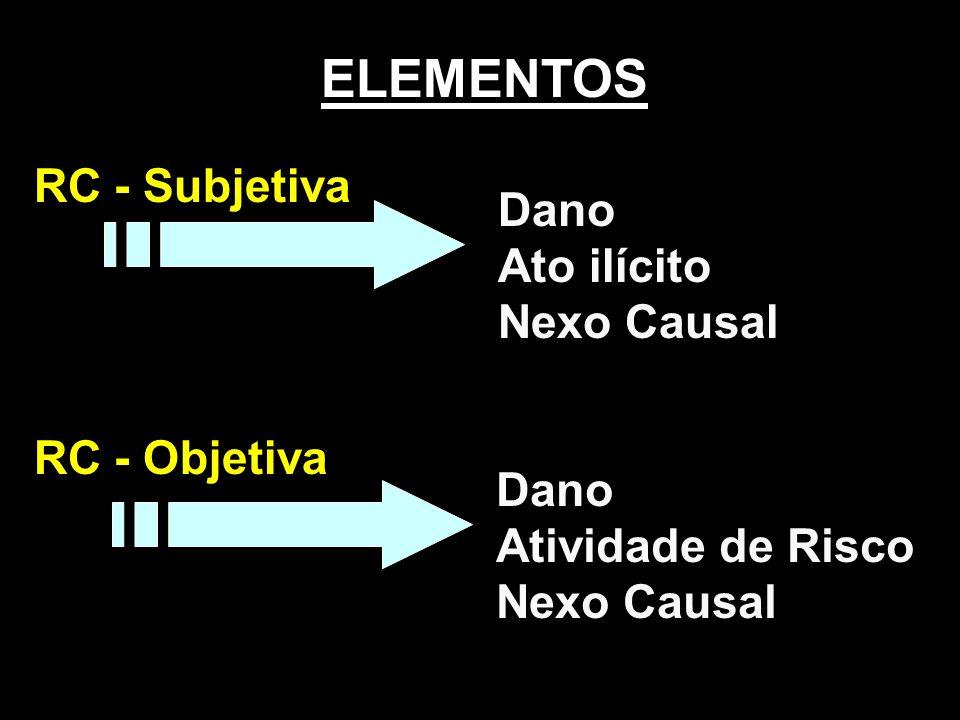 ELEMENTOS RC - Subjetiva Dano Ato ilícito Nexo Causal RC - Objetiva