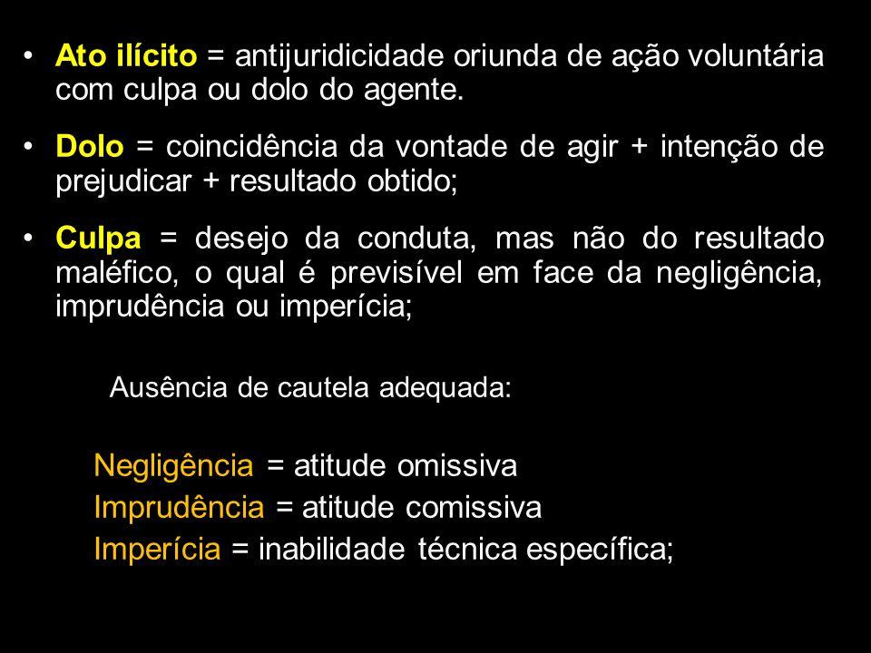 Imprudência = atitude comissiva