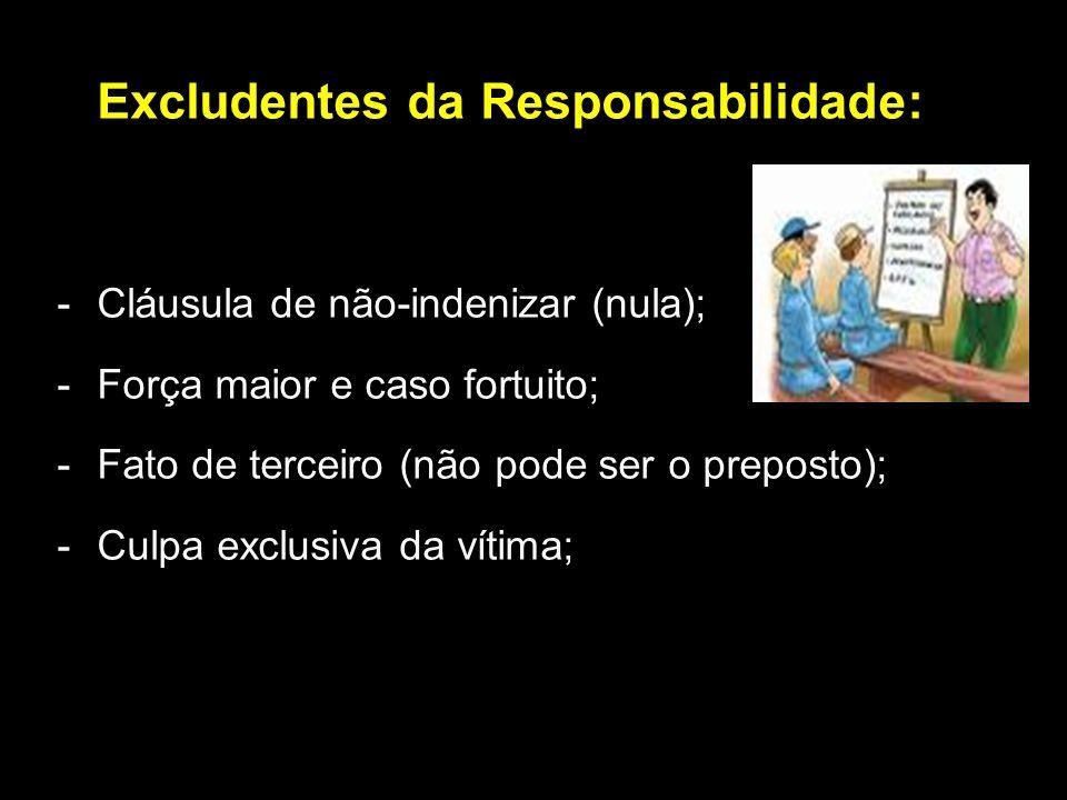 Excludentes da Responsabilidade: