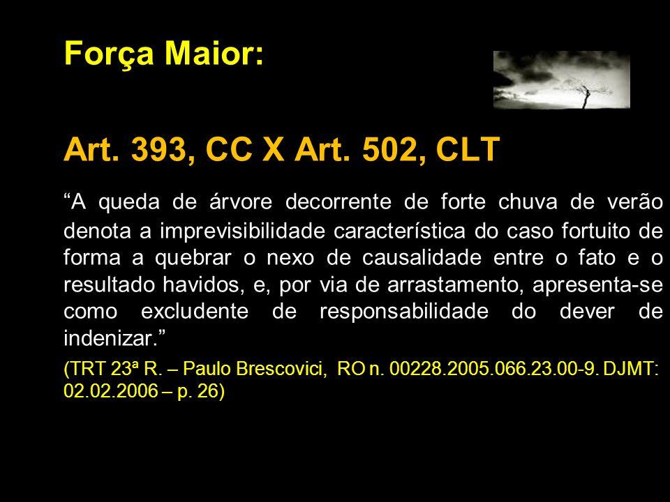 Força Maior: Art. 393, CC X Art. 502, CLT