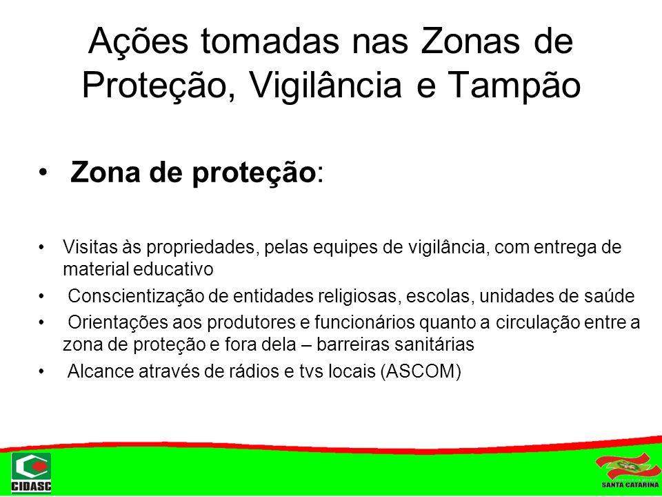 Ações tomadas nas Zonas de Proteção, Vigilância e Tampão
