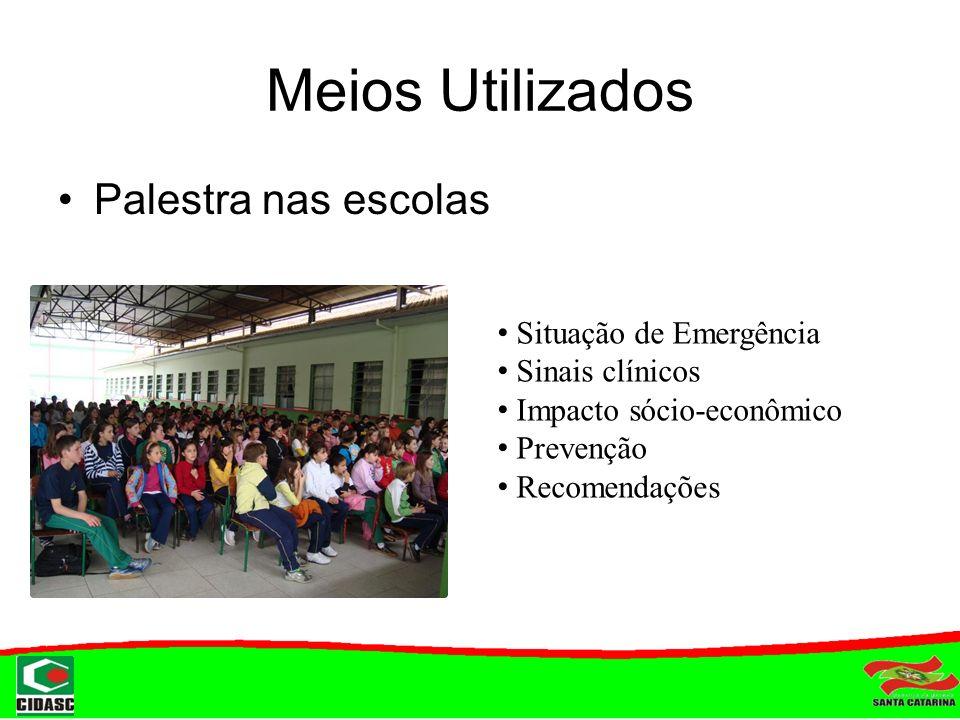 Meios Utilizados Palestra nas escolas Situação de Emergência