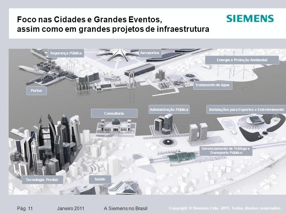 Foco nas Cidades e Grandes Eventos, assim como em grandes projetos de infraestrutura