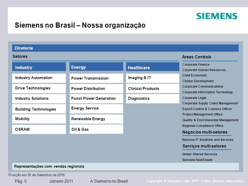 Siemens no Brasil – Nossa organização