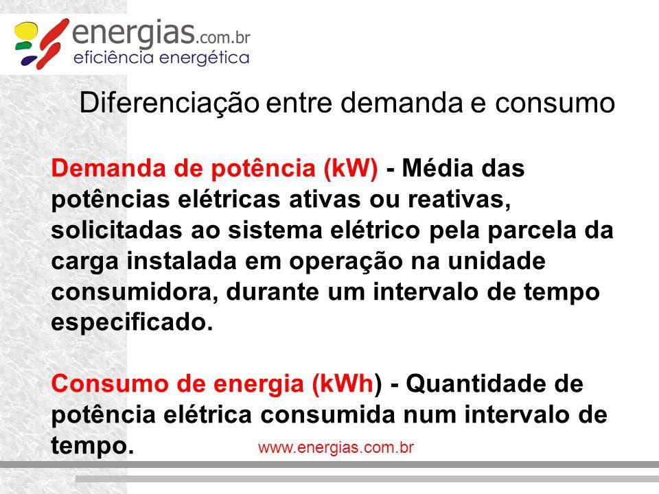 Diferenciação entre demanda e consumo