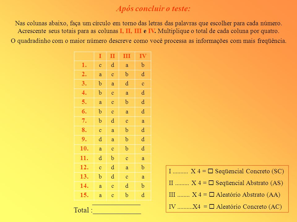 Após concluir o teste: _____________ Total :_____________